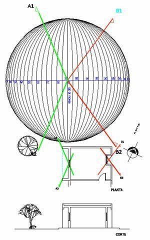 Heliodón | SIMULADOR SOLAR/GRAFICAS SOLARES/HELIODON/ARQUITECTURA BIOCLIMATICA/CASA EFICIENTE/SIMULACION SOLAR/ARQUITECTURA SUSTENTABLE/ECOTECNOLOGIAS/DESHIDRATADOR SOLAR/PROYECTO ECOLOGICO/PIRAMIDE CHICHEN ITZA/EQUINOCCIO 2007 EN CHICHEN ITZA/RELOJES SOLARES/RELOJ SOLAR ANALEMATICO/GEOMETRIA SOLAR/RELOJ SOLAR GEOGRAFICO/VENTILACION CON EXTRACTOR EOLICO/CASA DE INTERES SOCIAL ECOLOGICA/CALENTADOR SOLAR/ARQUITECTURA SOLAR