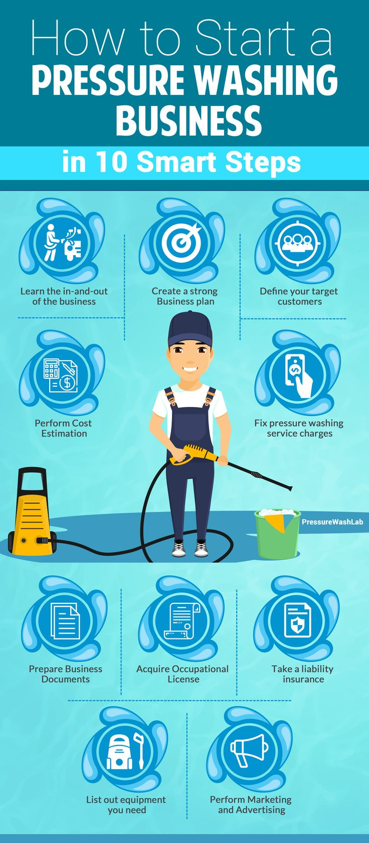 How to start pressure washing business in 10 Steps
