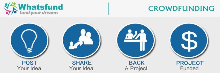 Fund Your Dreams via http://whatsfund.com  #CrowdFunding