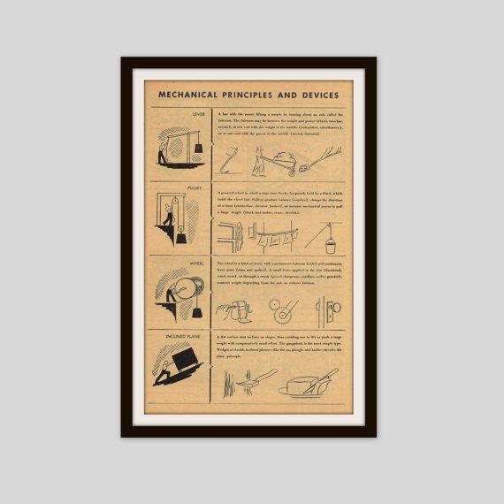 Ingeniero mecánico regalo, regalo del profesor de Ciencias, estudiante de ingeniería, Diseño Industrial, Ilustración Vintage, aula arte, años 1940 impresión del arte