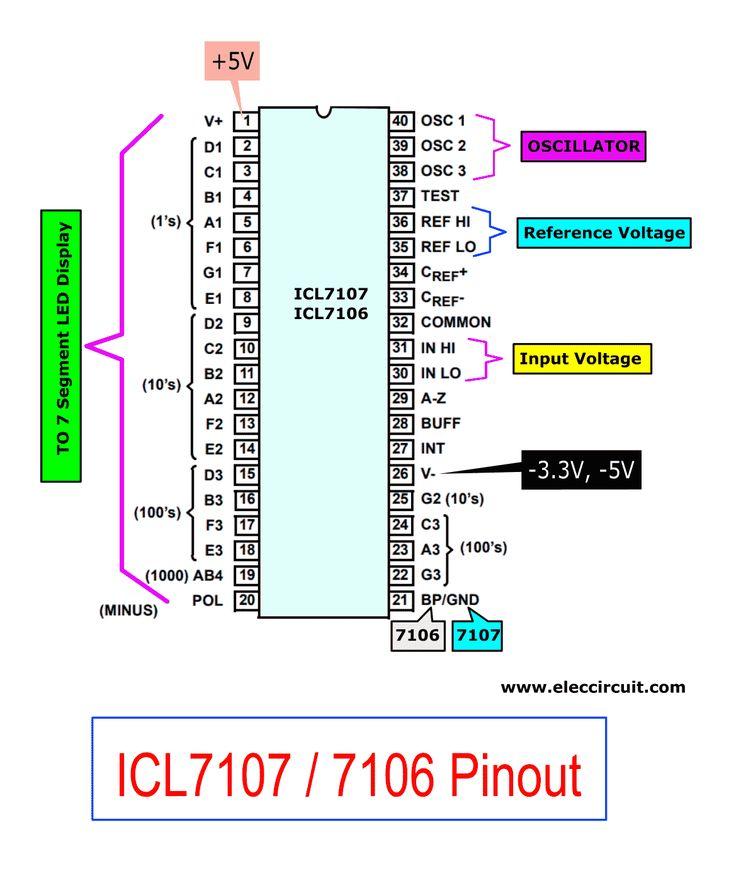 Digital voltmeter circuit diagram using ICL7107 / 7106 ...