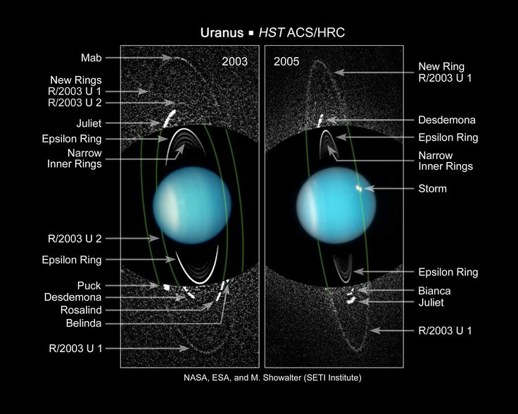 Newly Discovered Moons and Rings of Uranus (Annotated) #nasa