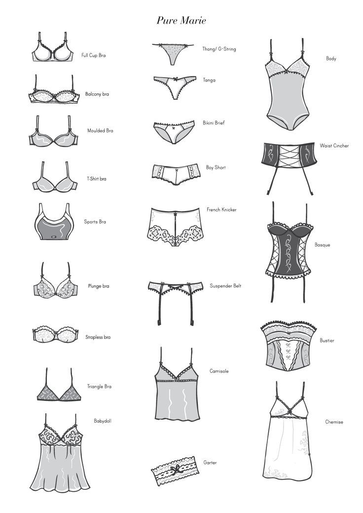 websites for lingerie, lingerie plus size, classy lingerie - Glossary | Pure Marie Lingerie & Clothing