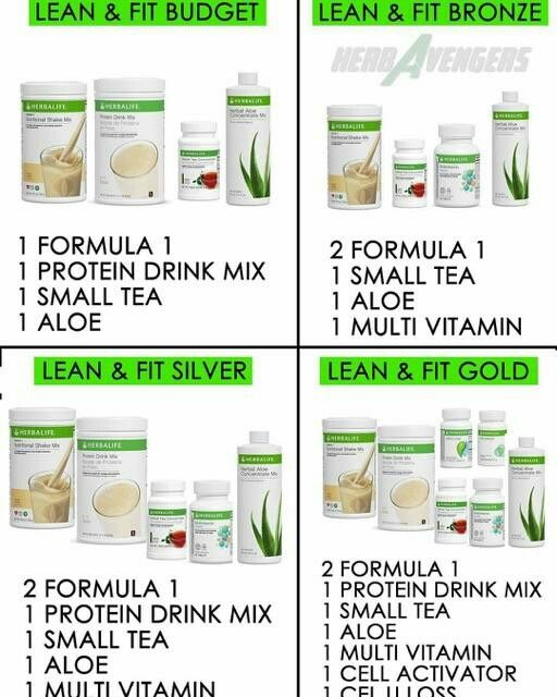 how to use herbalife weight loss program