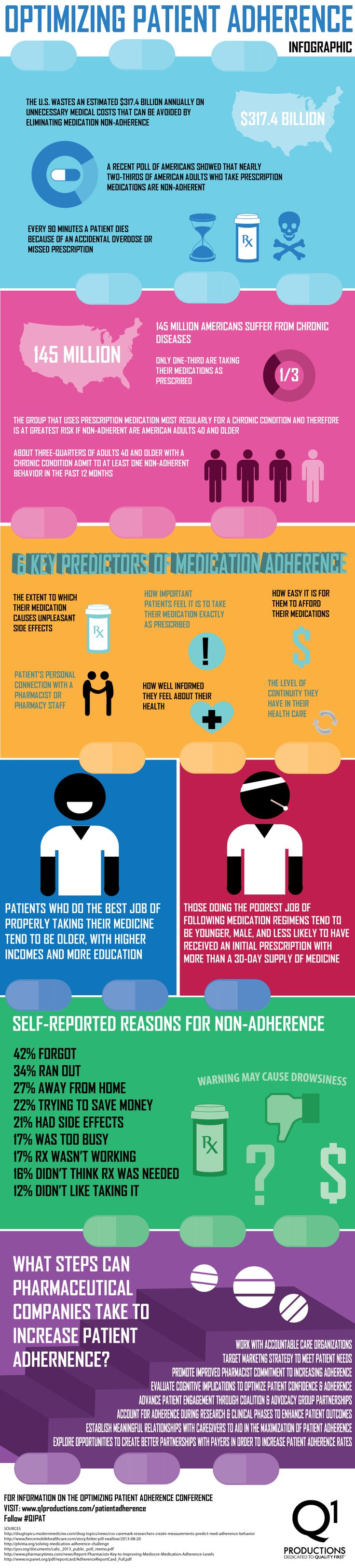 220 best patient preservation satisfaction protection constant