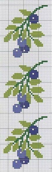 Artes da Nique: Ponto cruz gráfico Frutas