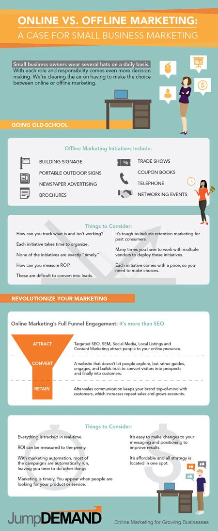 Infographic: Online versus Offline Marketing