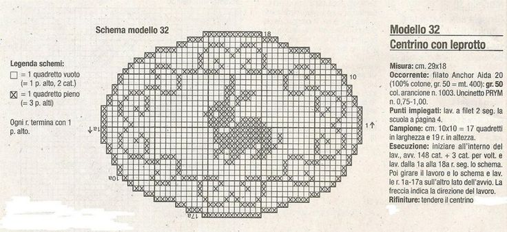 123 best h keln ostern images on pinterest crochet patterns crochet doilies and crochet granny. Black Bedroom Furniture Sets. Home Design Ideas