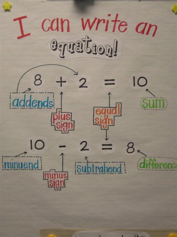 38 Best Math Addition Subtraction Images On Pinterest