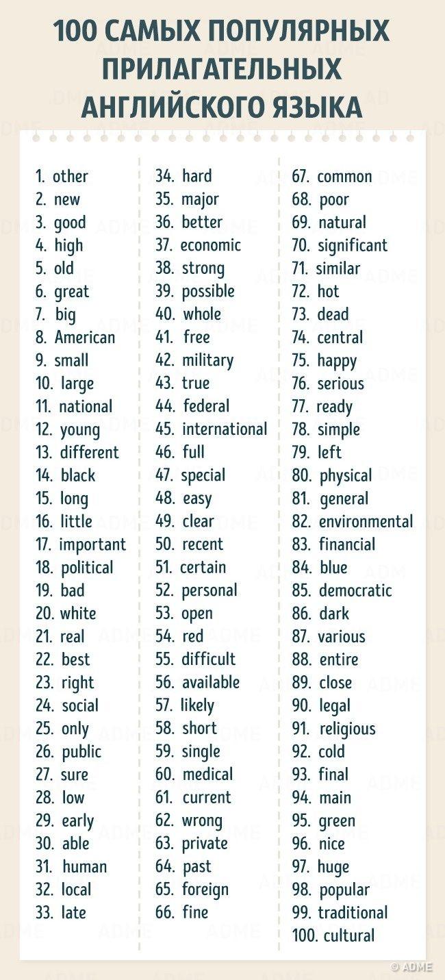Как выяснили исследователи Оксфордского университета, всего 100 самых часто используемых слов английского языка покрывают около 50 % любого английского текста (кроме специализированной и научной литературы). А если к этим словам добавить 100 самых часто используемых существительных, 100 самых часто используемых глаголов и прилагательных, то получится база примерно из 400 слов, которые вы в изобилии можете встретить в любом английском тексте.