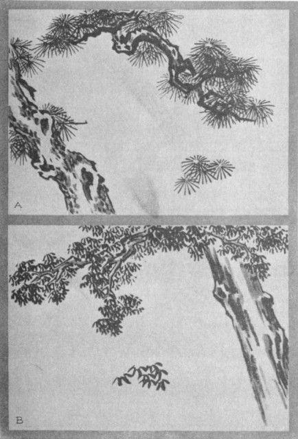 Wheel-Spoke Dot (a). Kai Ji Dot (b). Plate XXXIII.