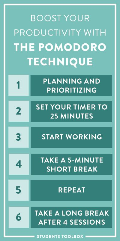 Want to overcome procrastination and focus better? The pomodoro technique will boost and enhance your productivity! Take a look at these time management app recommendations, and download the free daily task planner!