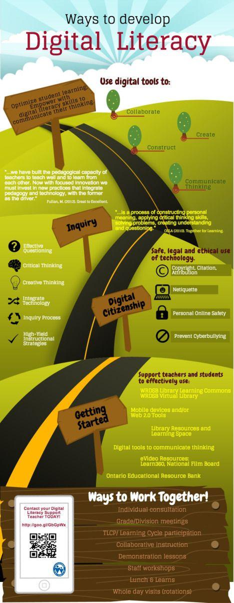 Ways to Develop Digital Literacy #infographic