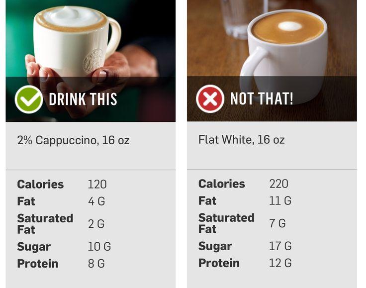 Cappuccino same size as Flat White-100 calories less.