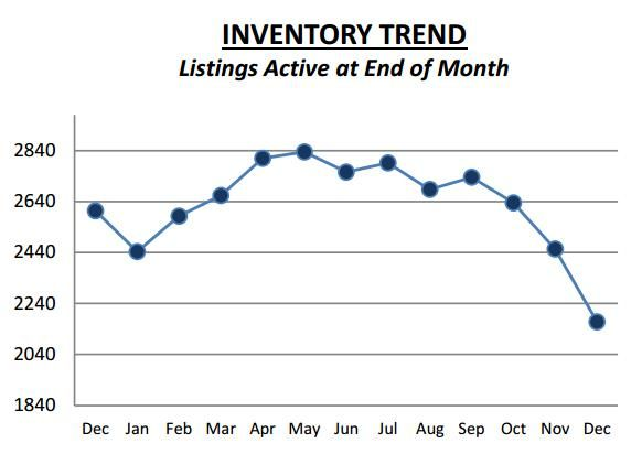 Daily Local News Good News For Chester County Home Sellers