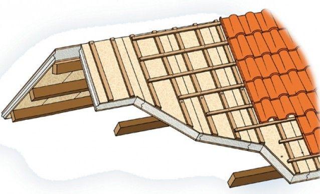 Les 41 meilleures images du tableau toitures couvertures sur pinterest couvertures toiture - Comment refaire sa toiture gratuitement ...