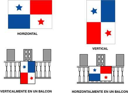Best Panama Flag Ideas On Pinterest Panama Canal Panama - Panama flag
