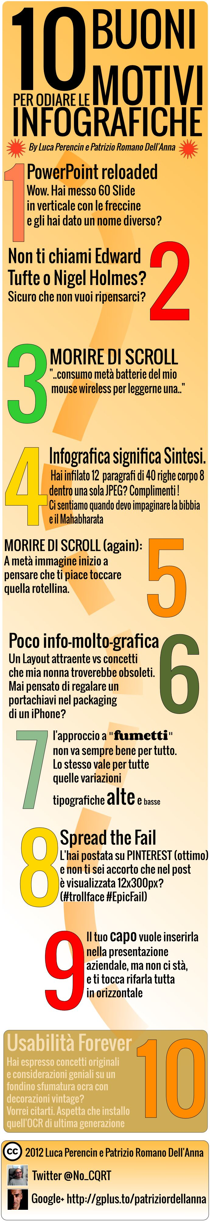 10 buoni motivi per odiare le infografiche  (in una comoda infografica)  a cura di @Luca Perencin & @Patrizio Romano Dell'Anna