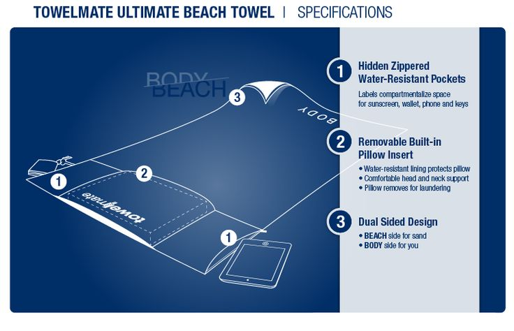 Brilliant Beach Towel With Built In Pillow Water
