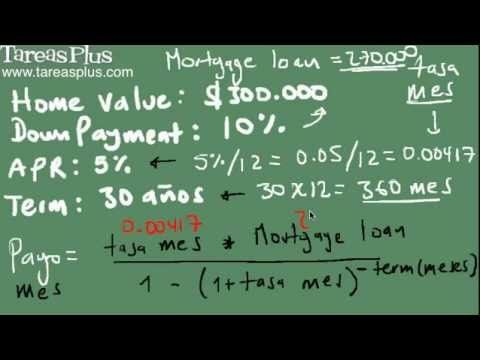 Cómo calcular la cuota de un mortgage loan (hipoteca)