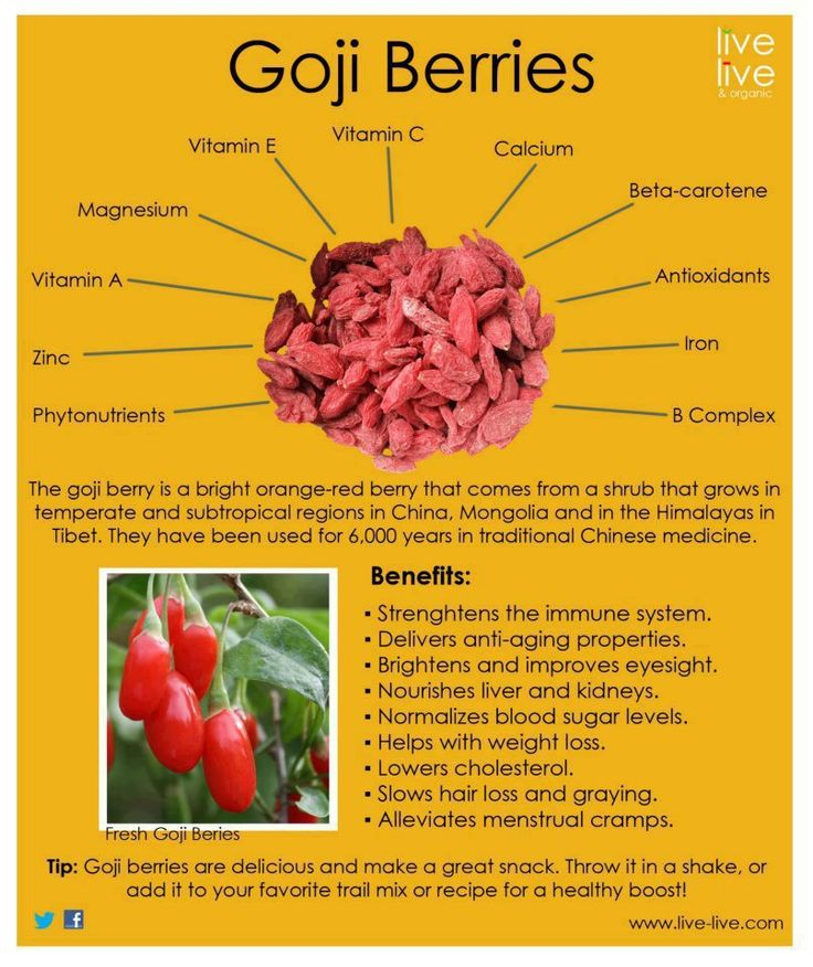 "Goji Berries. ""This amazing little superfruit also contains natural anti-inflammatory, anti-bacterial and anti-fungal compounds. Their powerful antioxidant properties and polysaccharides help to boost the immune system. It's no wonder then, that in traditional Chinese medicine they are renowned for increasing strength and longevity."" ~thehealthyeatingsite.com"