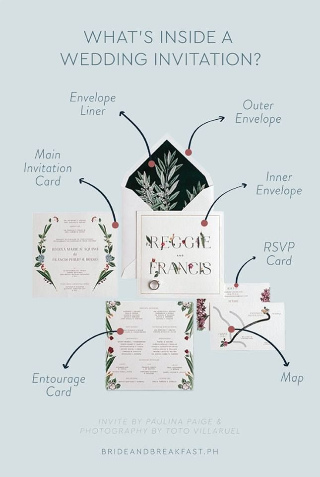 Parts Of A Wedding.Curious About What S Inside A Wedding Invite Here Are The