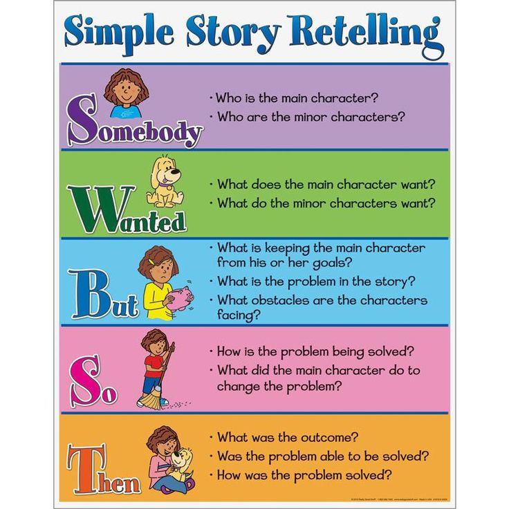 retelling is not the same as What did they like and not like about the retelling don't repeat  the key to a  successful retelling is to avoid giving readers the same story.