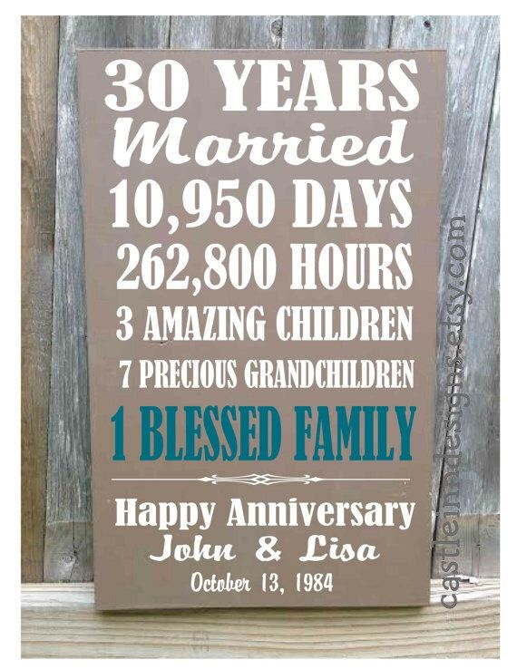30th, 40th, 50th Anniversary Gift, 5th,10th,20th,25th Anniversary Gift, Parent Gift, Grandparent Gift, Personalized, Castle Inn Designs by CastleInnDesigns on Etsy https://www.etsy.com/listing/213927494/30th-40th-50th-anniversary-gift