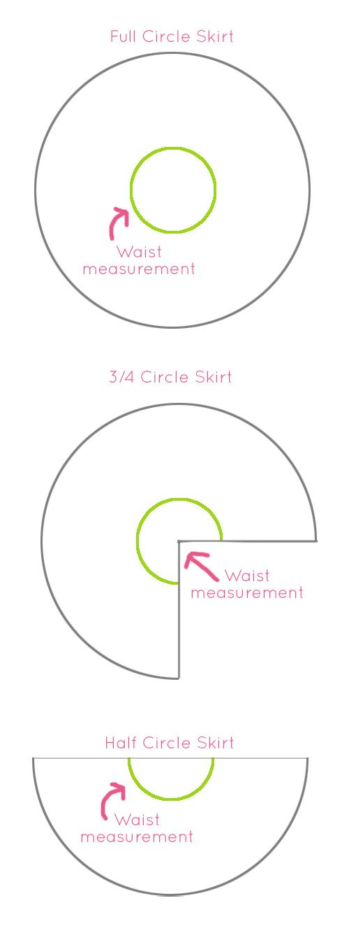 Circle skirt calculator – for the drafting of full, half and 3/4 skirts. With bonus grading worksheet!