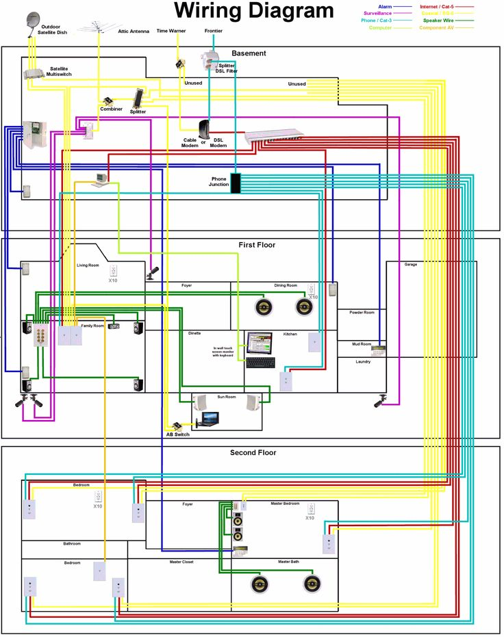 17 best images about wiring diagrams electrical example wiring plan internet cable satellite phone speakers and alarm system home electrical wiring diagrams