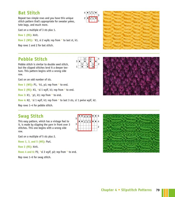 Knitting Stitches Encyclopedia : Knitting stitches visual Encyclopedia by Elena Petrova knitt stitches Pin...