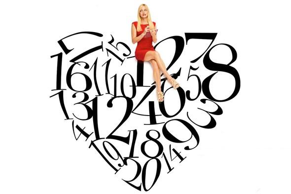 What's Your Number? (20 Υποψήφιοι Γαμπροί)    Μάθημα 2ο : O άντρας της ζωής σας ανήκει στο μέλλον, όχι στο παρελθόν.
