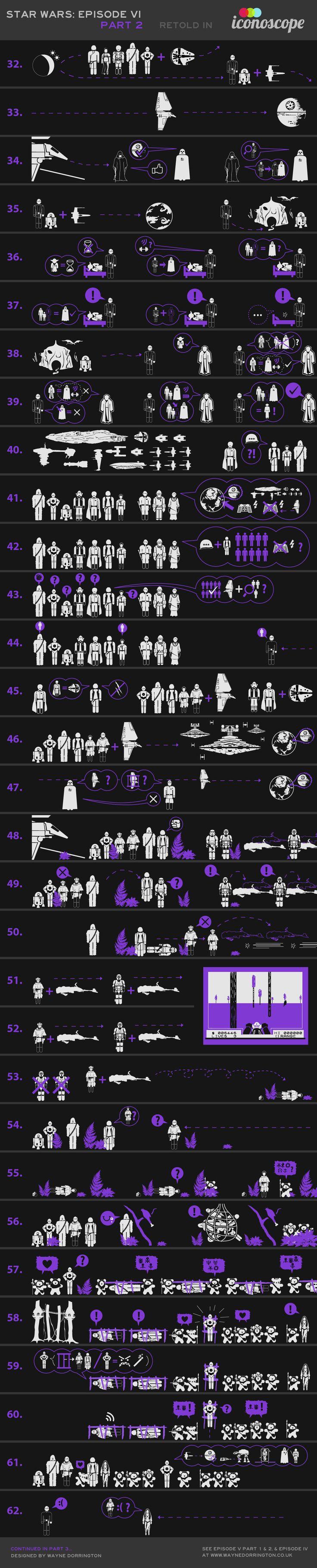 La Guerra de las Galaxias: Episodio VI [Parte 2] en Iconoscope | Star Wars: Episode VI [Part 2] Retold in Iconoscope