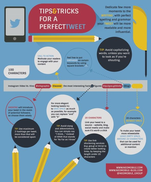 Tips & Tricks For A Perfect Tweet #infographic