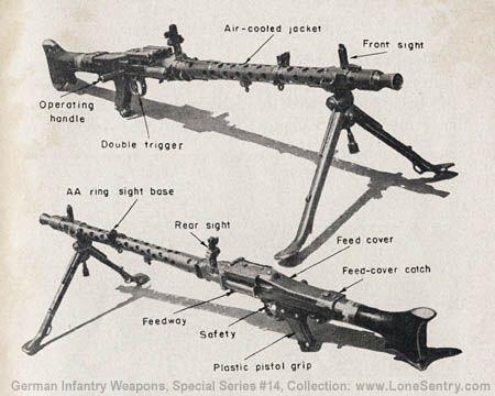 M.G. 34 on bipod mount.