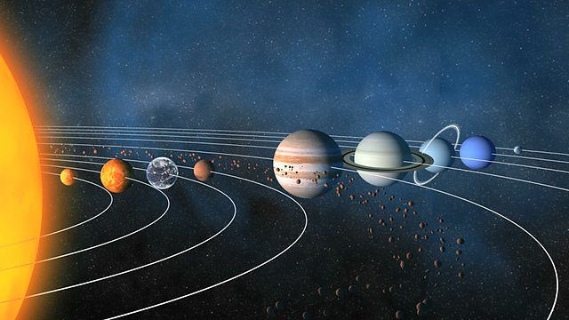 Install Solar System,,  http://themeforest.net/user/lunarelectricsystems	    Solar System,Solar System Facts,Solar System Projects