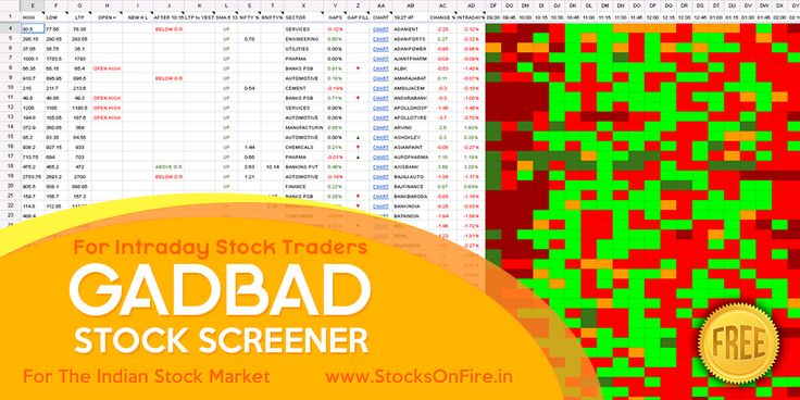 GadBad Stock Screener, For Intraday trading in Indian Stock market.