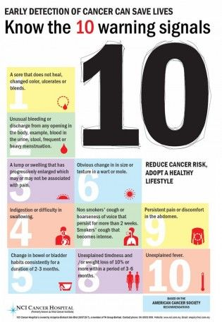 10 Warning Signs that May Indicate Cancer