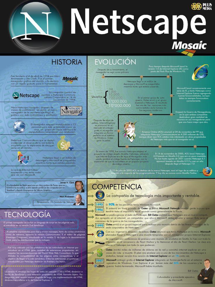 Netscape Navigator fue un navegador web y el primer producto comercial de la compañía Netscape Communications, creada por Marc Andreessen, uno de los autores de Mosaic, cuando se encontraba en el NCSA (Centro Nacional de Aplicaciones para Supercomputadores) de la Universidad de Illinois en Urbana-Champaign. Netscape fue el primer navegador comercial.