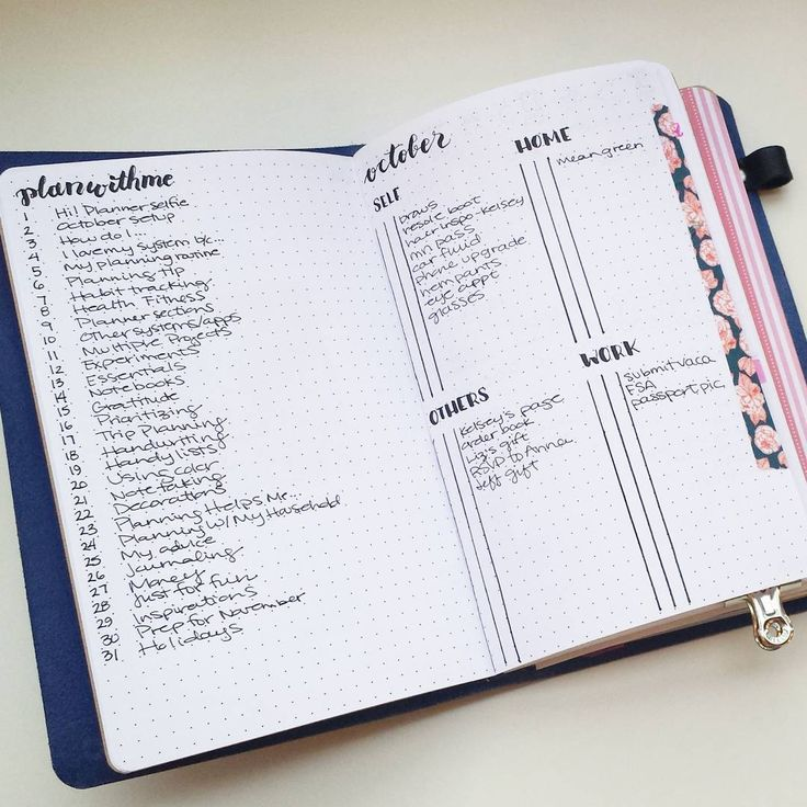 846 Best Bullet Journal Images On Pinterest | Journal Ideas