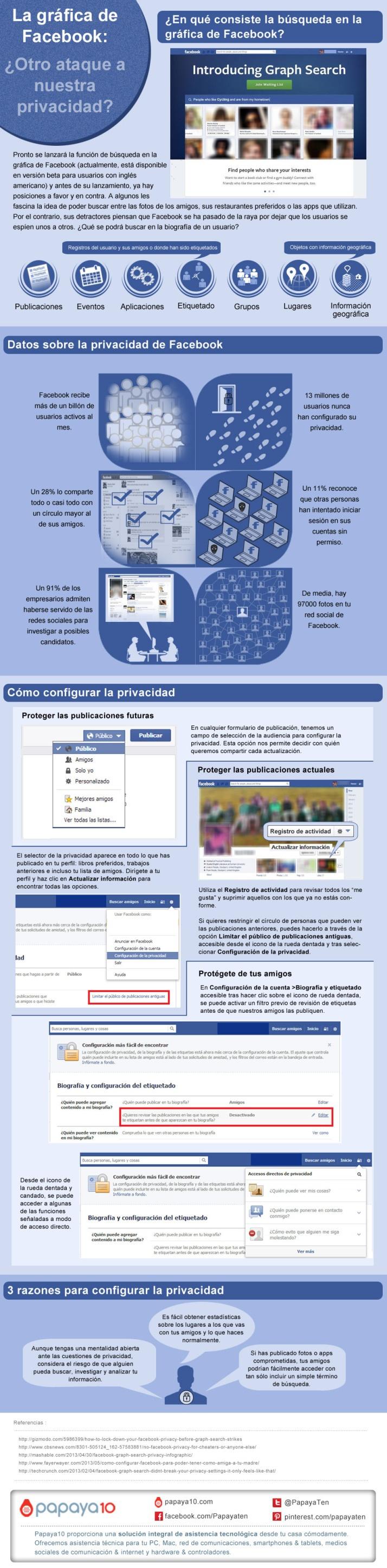 Una completa infografía sobre Facebook Graph Search y su ataque a la privacidad. El futuro del marketing social: los datos de las personas #socialmedia #marketingsocial #marketing
