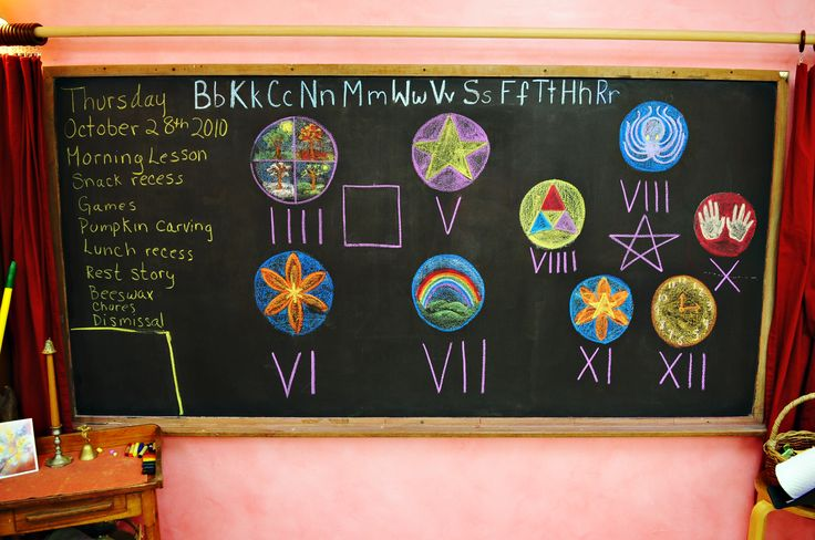 Roman Numerals...notice the way 4 and 9 are written in a simplified form...(from Suncoast Waldorf School)
