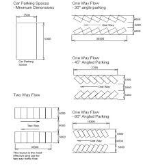 17 best layouts images on pinterest architectural for Standard garage bay size
