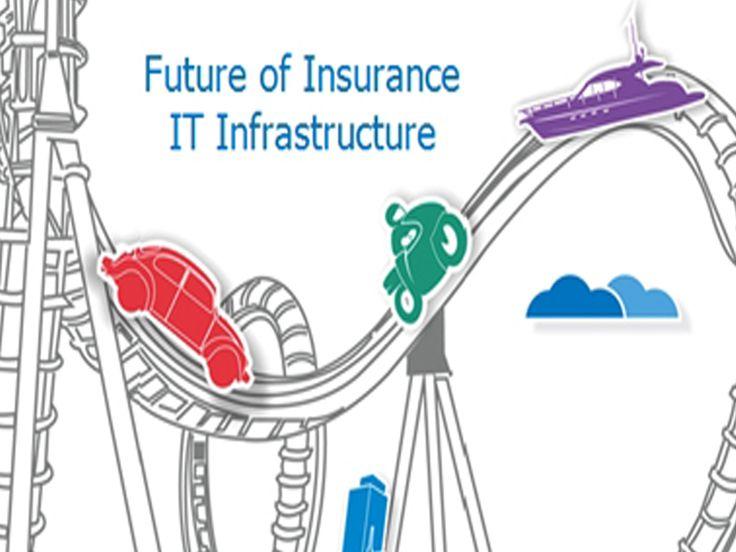 #AutoInsuranceFt.Lauderdale  Future Insurance