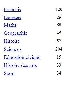 Plus de 600 animations flash recensées par l'Académie de Grenoble!