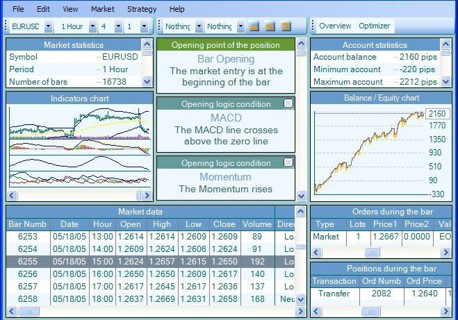 Currency options trading platform
