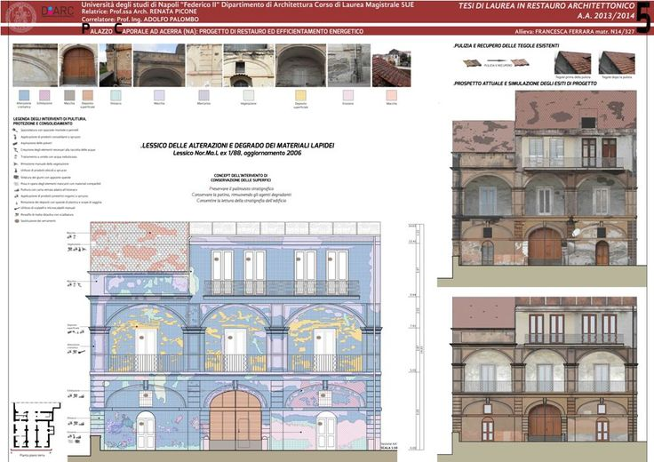 TAVOLE DEGRADO PATOLOGICO ARCHITETTONICA - Cerca con Google