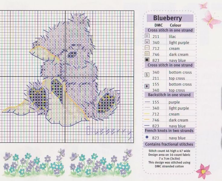 61 Best Images About Cross Stitch On Pinterest Stitching