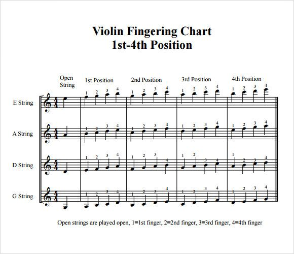Violin Range Chart  Google Search  Music