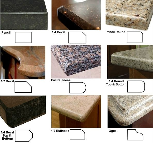Formica Countertop Edge Profiles | move close